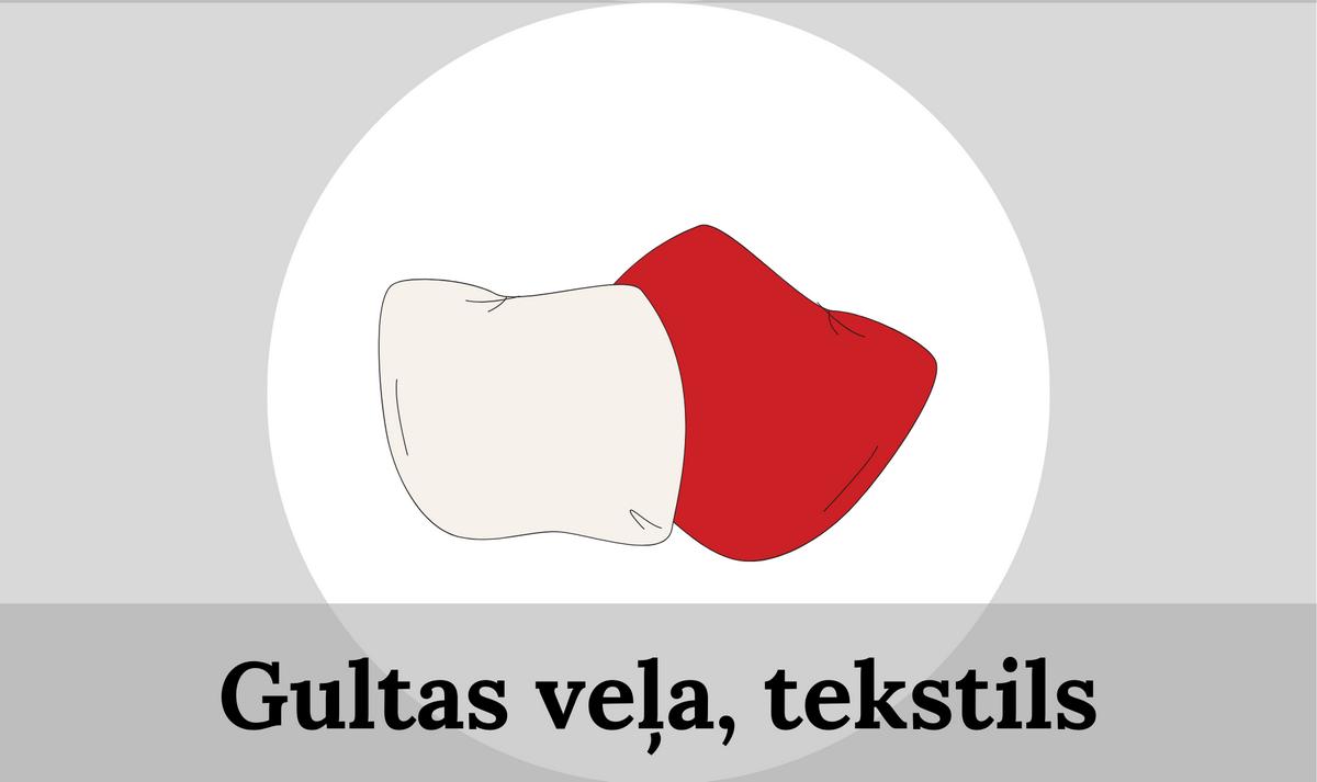Gultas veļa, tekstils